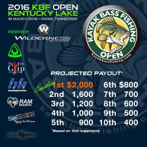 2016 KBF OPEN KY Lake Payout Projection