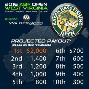KBF OPEN WV Payout 100