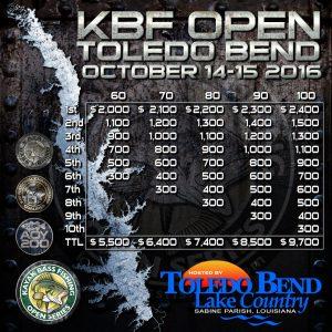 KBF OPEN Toledo Bend Prize Schedule