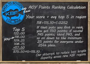 KBF AOY Points Calculation