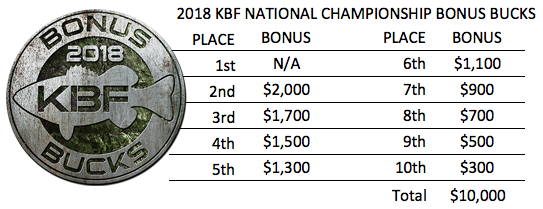 2018 KBF National Championship BONUS BUCKS