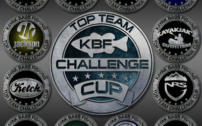 Top Team Cup Challenge Competition Guide